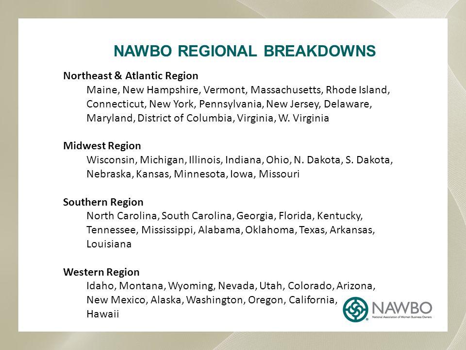 NAWBO REGIONAL BREAKDOWNS Northeast & Atlantic Region Maine, New Hampshire, Vermont, Massachusetts, Rhode Island, Connecticut, New York, Pennsylvania, New Jersey, Delaware, Maryland, District of Columbia, Virginia, W.