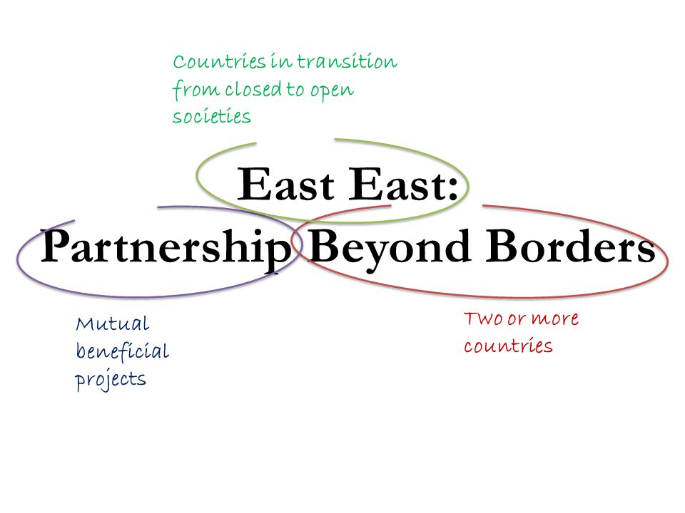 East East: Partnership Beyond Borders Two or more countries Mutual beneficial projects Countries in transition from closed to open societies