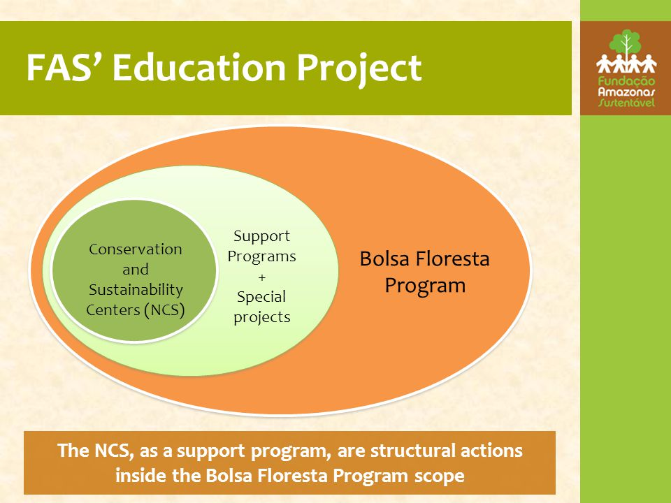 FAS' Education Project The NCS, as a support program, are structural actions inside the Bolsa Floresta Program scope Bolsa Floresta Program Support Programs + Special projects Conservation and Sustainability Centers (NCS)