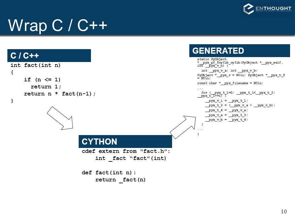 """10 Wrap C / C++ C / C++ int fact(int n) { if (n <= 1) return 1; return n * fact(n-1); } CYTHON cdef extern from """"fact.h"""": int _fact """"fact""""(int) def fa"""