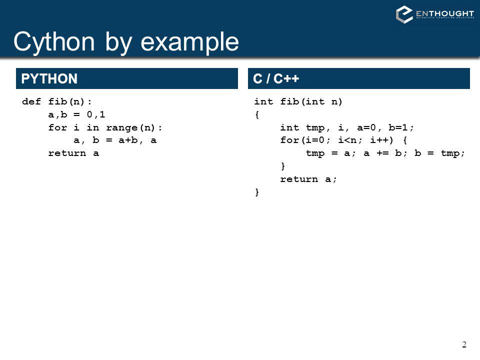 3 Cython by example PYTHON def fib(n): a,b = 0,1 for i in range(n): a, b = a+b, a return a C / C++ int fib(int n) { int tmp, i, a=0, b=1; for(i=0; i<n; i++) { tmp = a; a += b; b = tmp; } return a; } CYTHON def fib(int n): cdef int i, a, b a,b = 0,1 for i in range(n): a, b = a+b, a return a