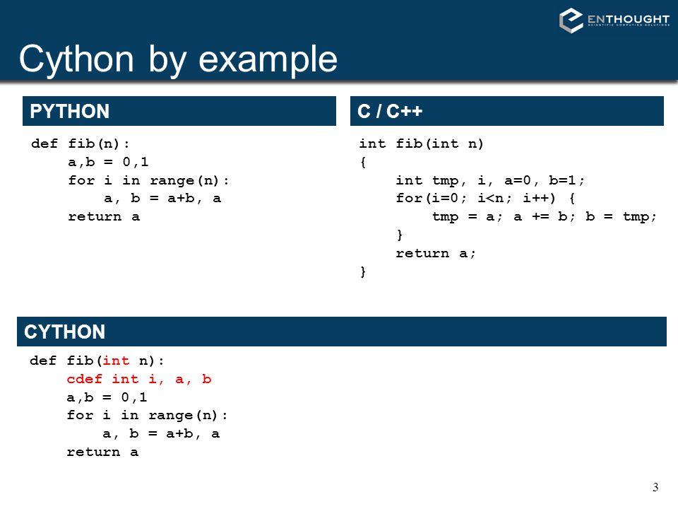 3 Cython by example PYTHON def fib(n): a,b = 0,1 for i in range(n): a, b = a+b, a return a C / C++ int fib(int n) { int tmp, i, a=0, b=1; for(i=0; i<n