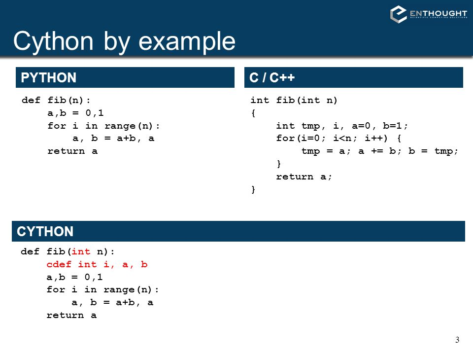 14 Compiling an extension module # Mac / Linux $ python setup_fib.py build_ext –-inplace # Windows $ python setup_fib.py build_ext –-inplace –c mingw32 $ python >>> import fib >>> fib.fib() Traceback (most recent call last): File , line 1, in .
