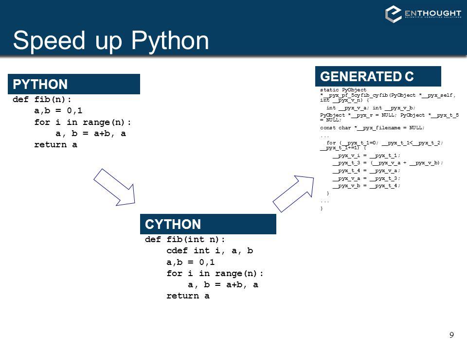 40 Use typed memoryviews def compute_julia(...): cdef int[:,::1] julia # 2D, C-contiguous.