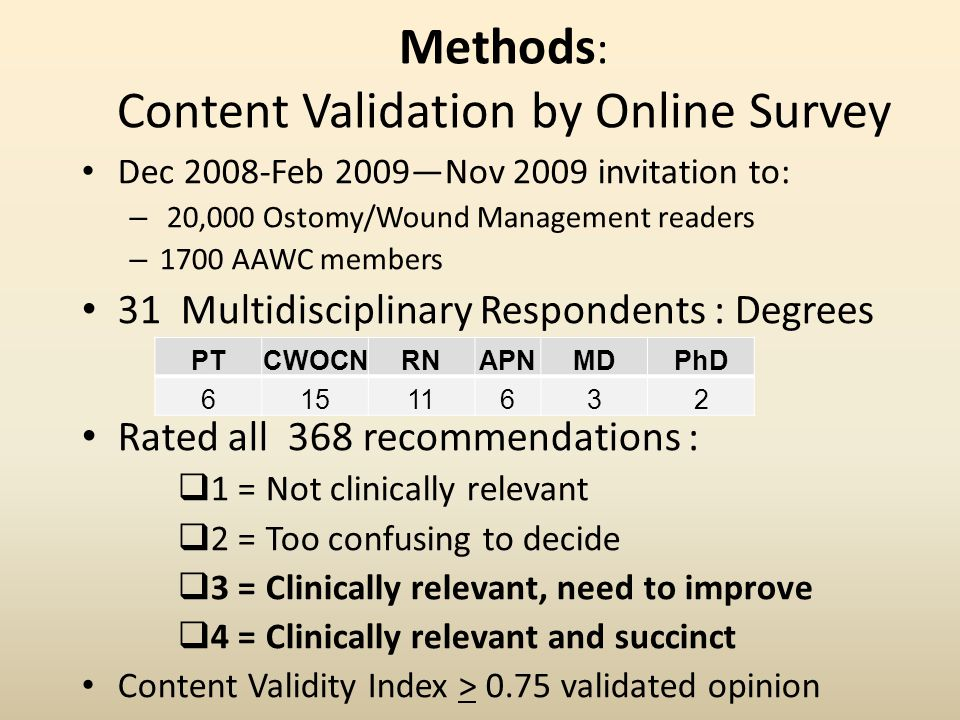 Methods : Content Validation by Online Survey Dec 2008-Feb 2009—Nov 2009 invitation to: – 20,000 Ostomy/Wound Management readers – 1700 AAWC members 3