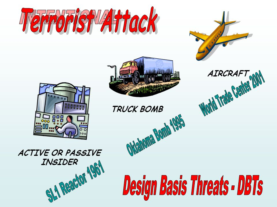 AIRCRAFT TRUCK BOMB ACTIVE OR PASSIVE INSIDER