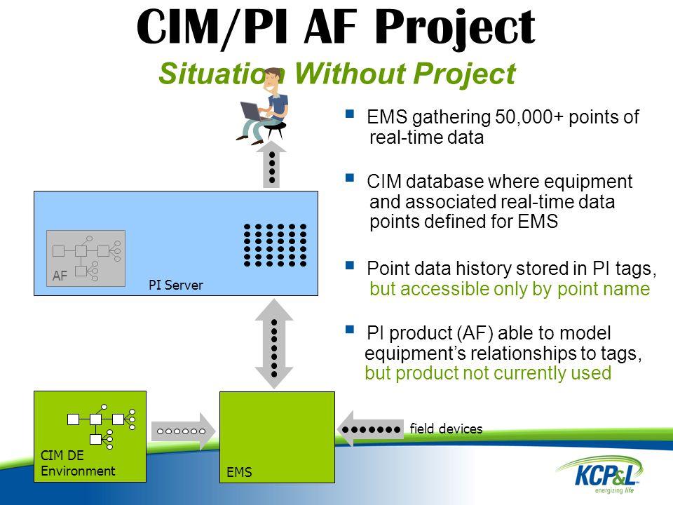 PI Server AF CIM/PI AF Project Closing the Loop Network Manager EMS.