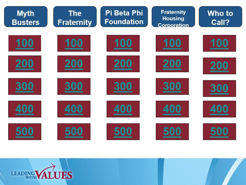 Pi Beta Phi Foundation 100 Who can donate to Pi Beta Phi Foundation?