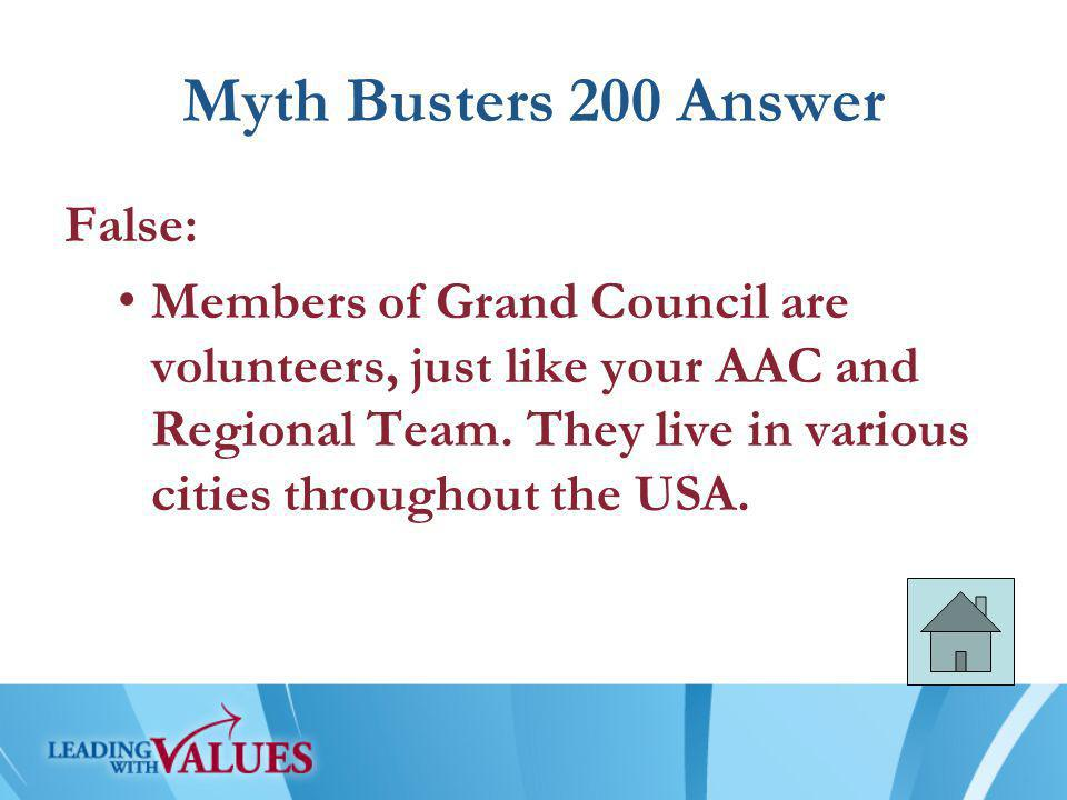 Fraternity Housing Corporation 300 Answer The VPH (or House Manager) should alert AAC and CHC.