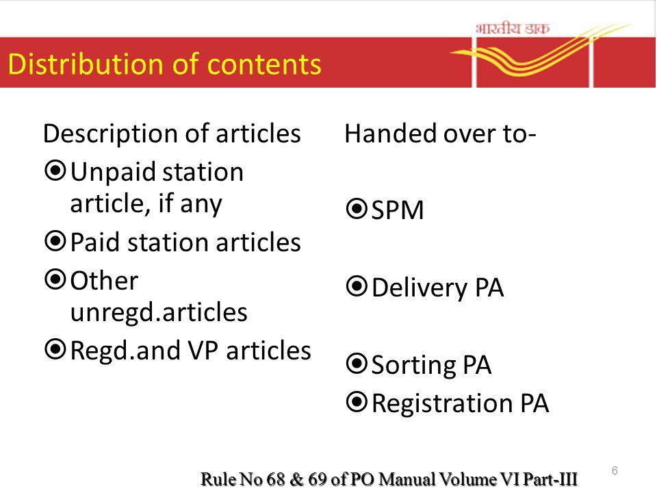 Distribution of contents Description of articles  Unpaid station article, if any  Paid station articles  Other unregd.articles  Regd.and VP articl
