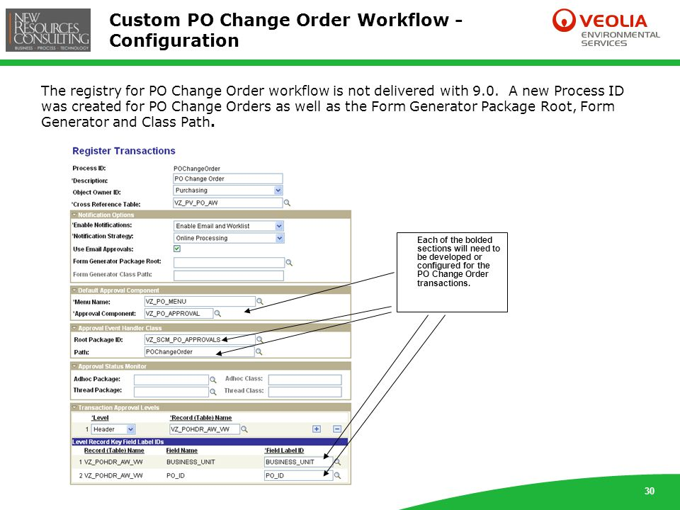30 Custom PO Change Order Workflow - Configuration The registry for PO Change Order workflow is not delivered with 9.0.