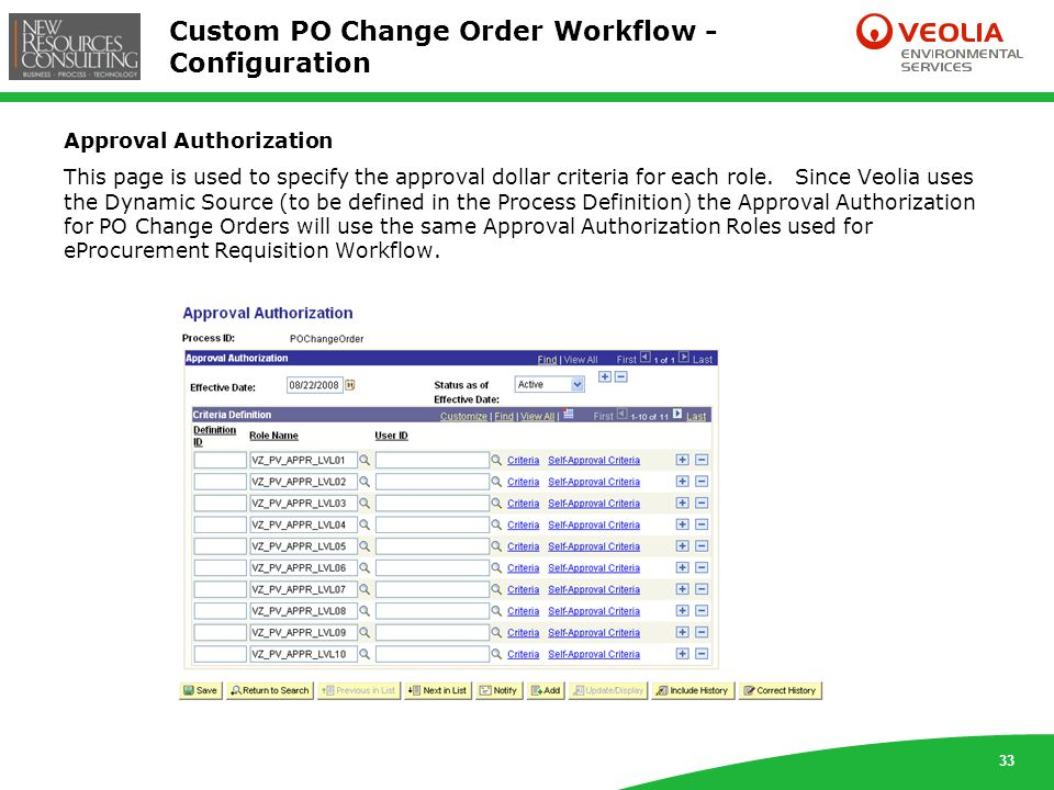 33 Custom PO Change Order Workflow - Configuration Approval Authorization This page is used to specify the approval dollar criteria for each role.