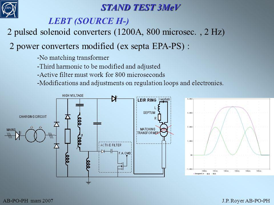 AB-PO-PH mars 2007J.P. Royer AB-PO-PH STAND TEST 3MeV Power converters AB-PO