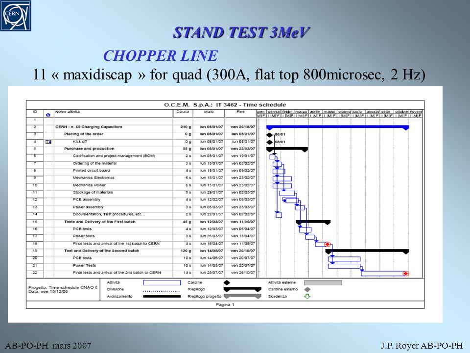 AB-PO-PH mars 2007J.P. Royer AB-PO-PH STAND TEST 3MeV CHOPPER LINE 11 « maxidiscap » for quad (300A, flat top 800microsec, 2 Hz)