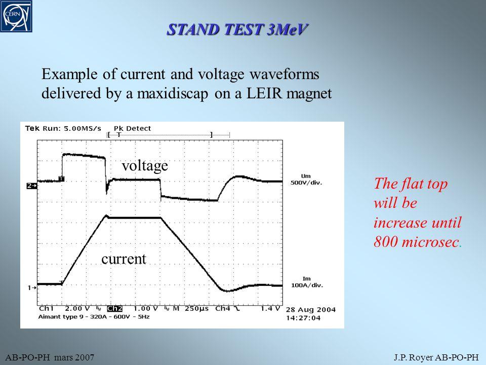 AB-PO-PH mars 2007J.P. Royer AB-PO-PH STAND TEST 3MeV  Maxidiscap E1 to E4 