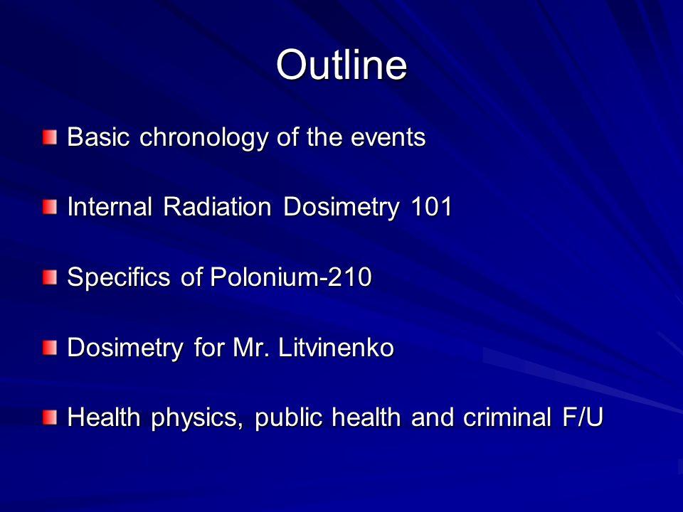 Outline Basic chronology of the events Internal Radiation Dosimetry 101 Specifics of Polonium-210 Dosimetry for Mr.