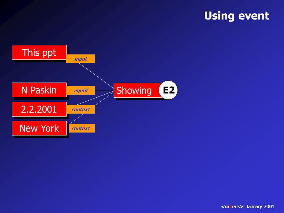 2.2.2001 N Paskin Showing agent context E2 Using event New York January 2001 This ppt input