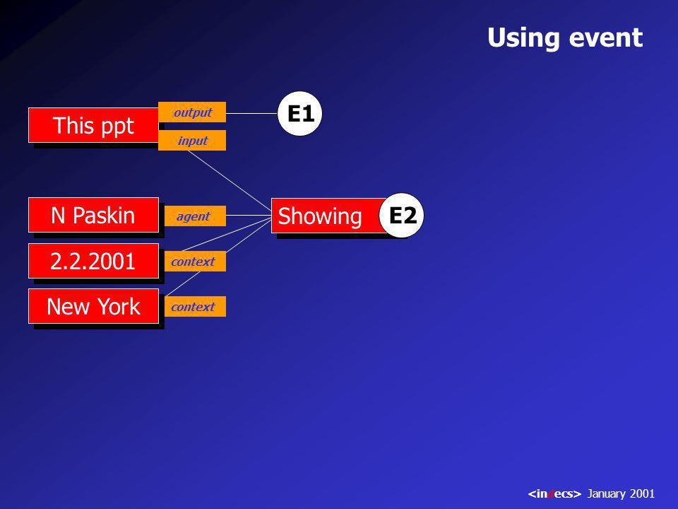 Showing agent context E2E1 2.2.2001 N Paskin Using event New York January 2001 This ppt input output