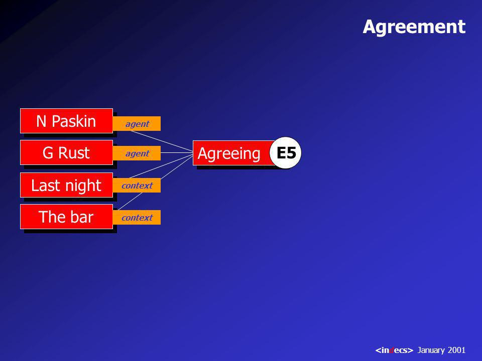 The bar Last night G Rust Agreeing agent context E5 N Paskin agent Agreement January 2001