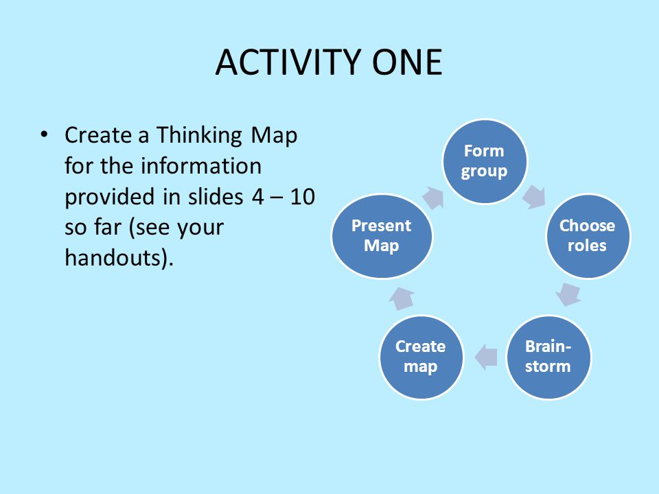 ACTIVITY ONE Create a Thinking Map for the information provided in slides 4 – 10 so far (see your handouts). Form group Choose roles Brain- storm Crea