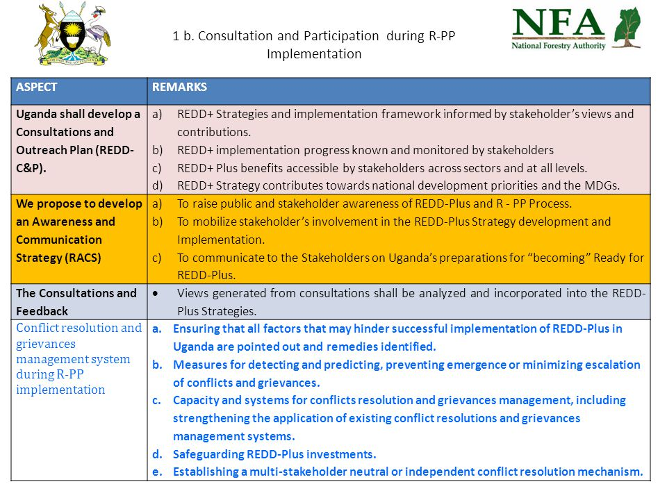 1 b. Consultation and Participation during R-PP Implementation ASPECTREMARKS Uganda shall develop a Consultations and Outreach Plan (REDD- C&P). a)RED