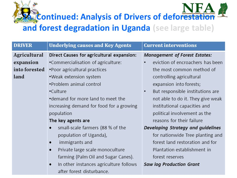 2a. Continued: Analysis of Drivers of deforestation and forest degradation in Uganda (see large table) DRIVERUnderlying causes and Key AgentsCurrent i