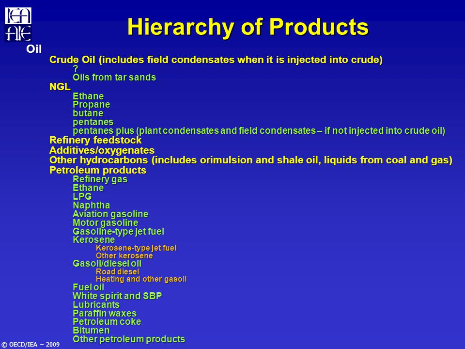 © OECD/IEA – 2009 Hierarchy of Products Oil Crude Oil (includes field condensates when it is injected into crude) ? Oils from tar sands NGLEthanePropa