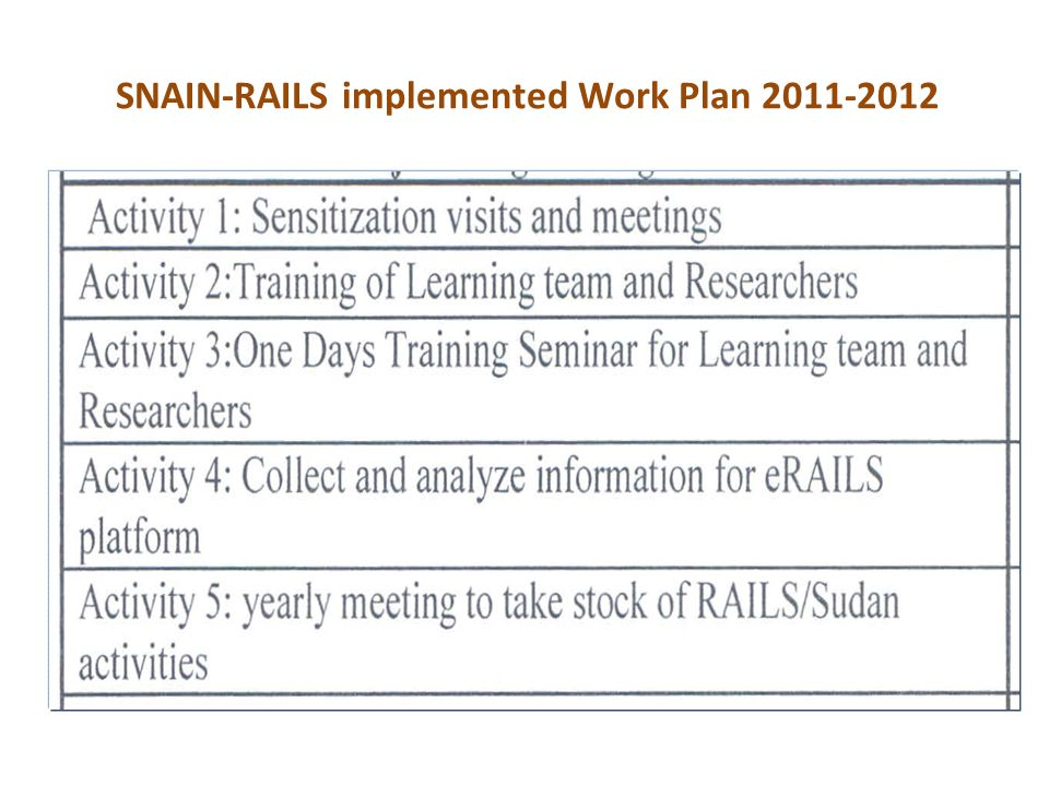 SNAIN-RAILS implemented Work Plan 2011-2012