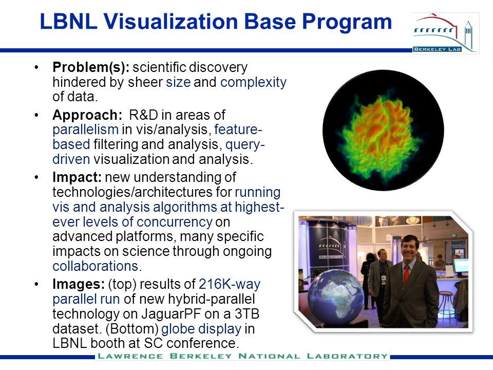 LBNL Visualization Group Introduction Wes Bethel (Vis Group Lead) Recent hires: Hari Krishnan Burlen Loring Joerg Meyer Oliver Rübel (Computer Systems Engineers)