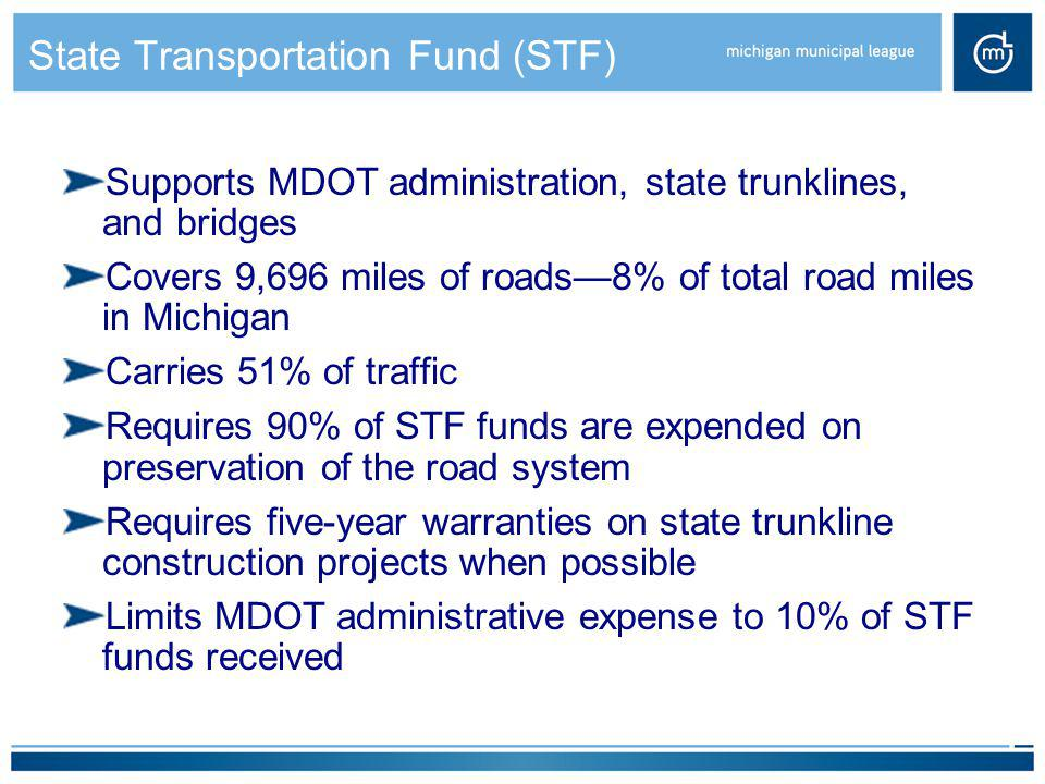State Transportation Fund (STF) Supports MDOT administration, state trunklines, and bridges Covers 9,696 miles of roads—8% of total road miles in Mich