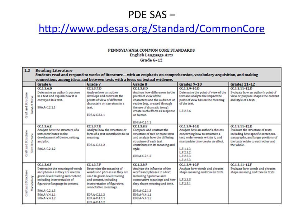 PDE SAS – http://www.pdesas.org/Standard/CommonCore http://www.pdesas.org/Standard/CommonCore
