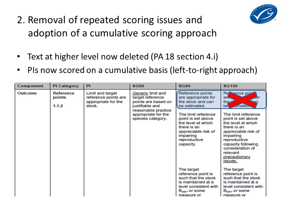 2. Removal of repeated scoring issues and adoption of a cumulative scoring approach Text at higher level now deleted (PA 18 section 4.i) PIs now score