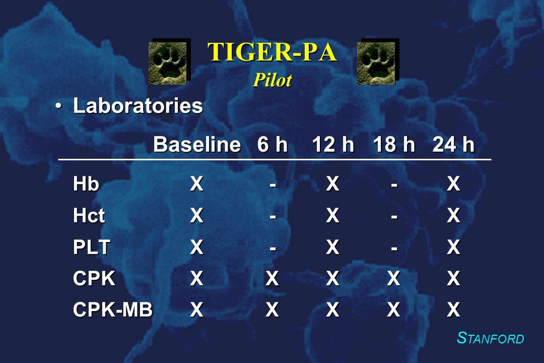 S TANFORD TIGER-PA Pilot LaboratoriesLaboratories Baseline6 h12 h18 h24 h HbX-X-X HctX-X-X PLTX-X-X CPKXXXXX CPK-MBXXXXX