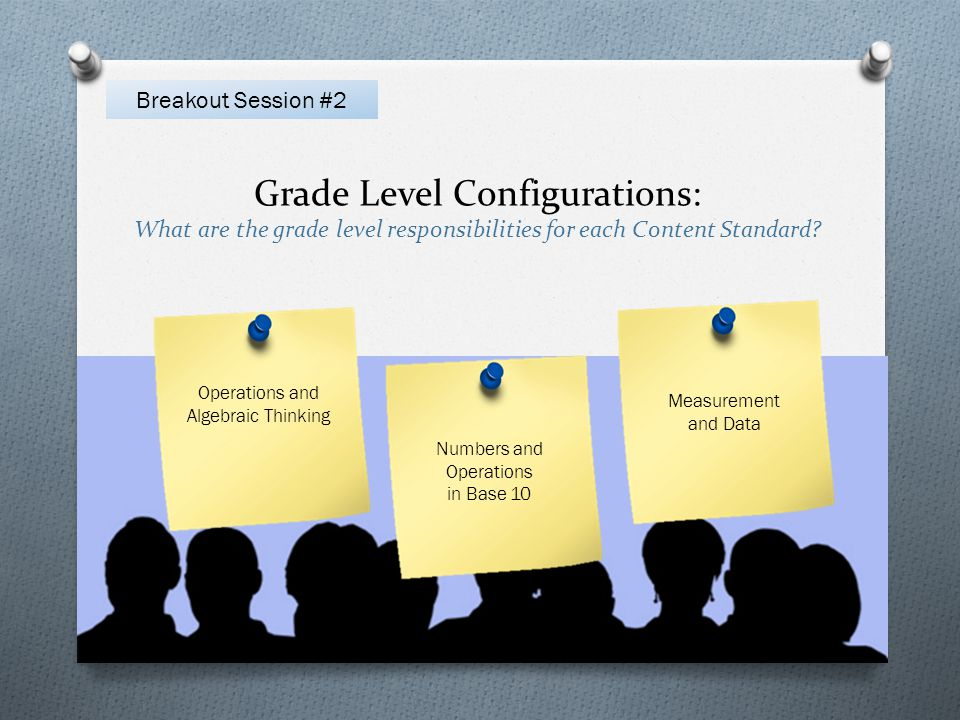 Grade Level Configurations: What are the grade level responsibilities for each Content Standard.