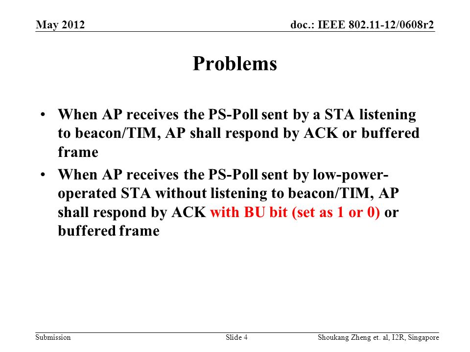doc.: IEEE /0608r2 Submission Problems When AP receives the PS-Poll sent by a STA listening to beacon/TIM, AP shall respond by ACK or buffered frame When AP receives the PS-Poll sent by low-power- operated STA without listening to beacon/TIM, AP shall respond by ACK with BU bit (set as 1 or 0) or buffered frame May 2012 Shoukang Zheng et.
