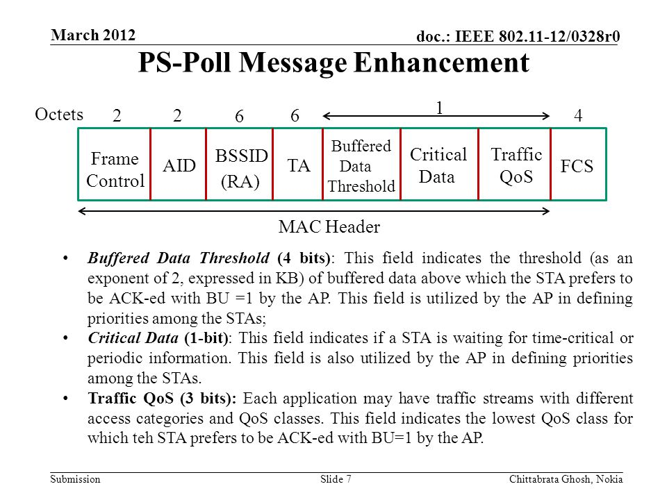 Submission doc.: IEEE 802.11-12/0328r0 Nokia Internal Use Only PS-Poll Message Enhancement Slide 7Chittabrata Ghosh, Nokia March 2012 Buffered Data Threshold (4 bits): This field indicates the threshold (as an exponent of 2, expressed in KB) of buffered data above which the STA prefers to be ACK-ed with BU =1 by the AP.