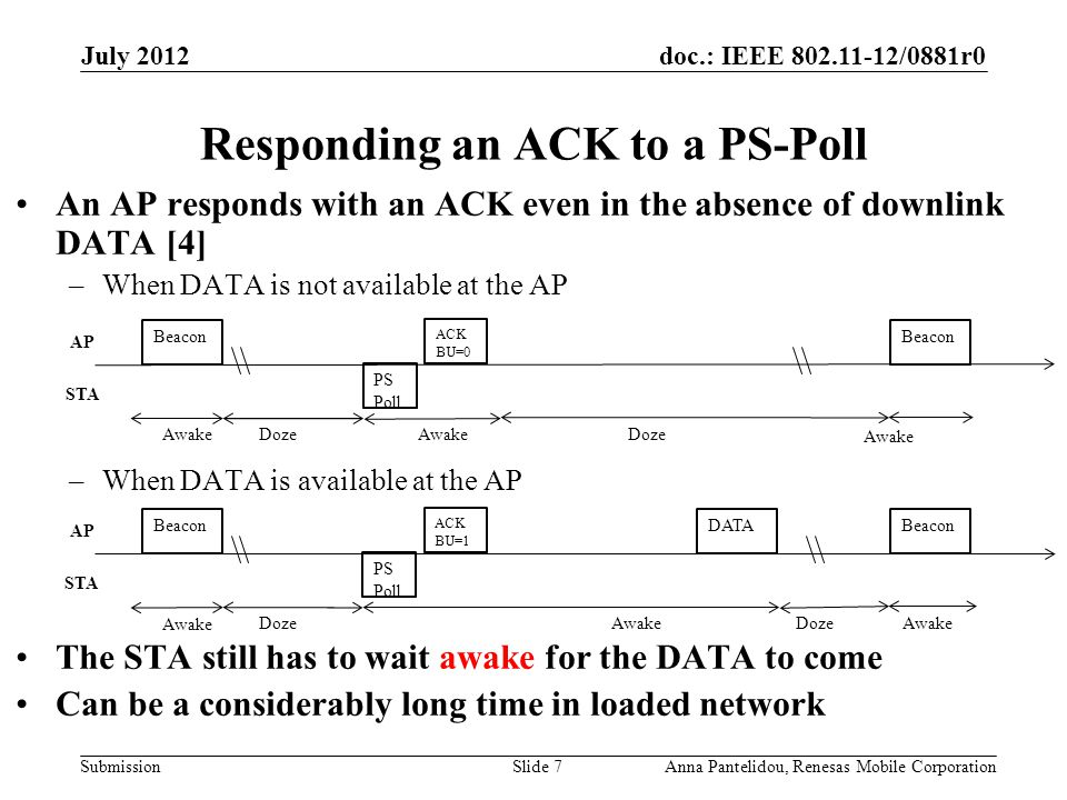 doc.: IEEE 802.11-12/0881r0 Submission Responding an ACK to a PS-Poll An AP responds with an ACK even in the absence of downlink DATA [4] –When DATA is not available at the AP –When DATA is available at the AP The STA still has to wait awake for the DATA to come Can be a considerably long time in loaded network July 2012 Anna Pantelidou, Renesas Mobile CorporationSlide 7 Beacon PS Poll ACK BU=1 DATA AwakeDoze AP STA Awake Beacon PS Poll ACK BU=0 AwakeDoze AP STA Awake