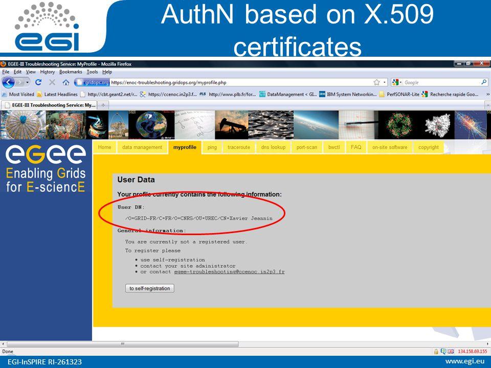 www.egi.eu EGI-InSPIRE RI-261323 AuthN based on X.509 certificates
