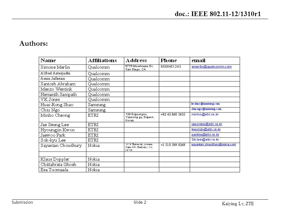 Submission doc.: IEEE 802.11-12/1310r1 Slide 2 Authors: Kaiying Lv, ZTE