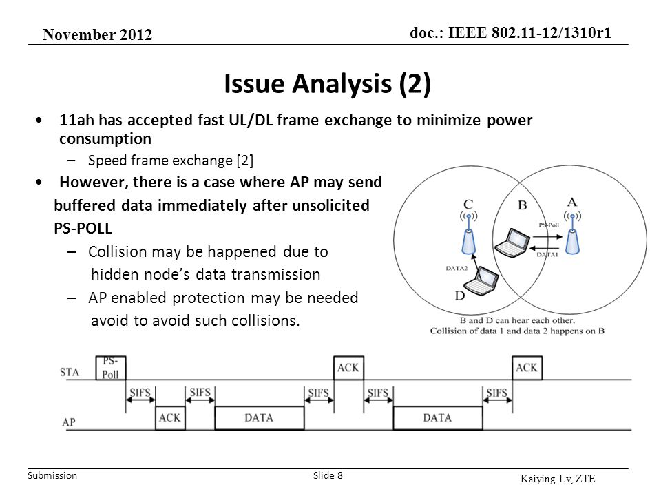 Submission doc.: IEEE 802.11-12/1310r1 Issue Analysis (2) 11ah has accepted fast UL/DL frame exchange to minimize power consumption –Speed frame excha