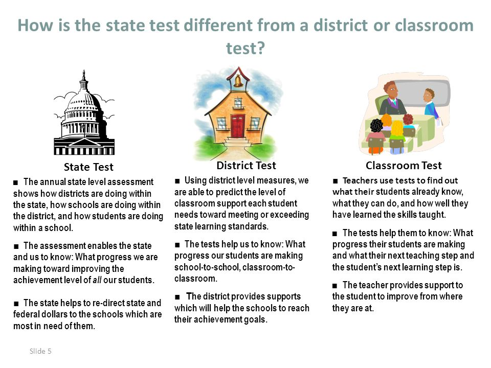 Slide 5 How is the state test different from a district or classroom test.