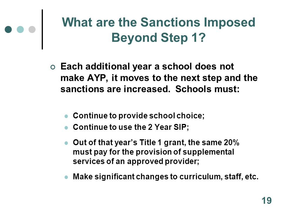 What are the Sanctions Imposed Beyond Step 1.