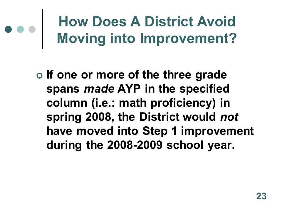 How Does A District Avoid Moving into Improvement.