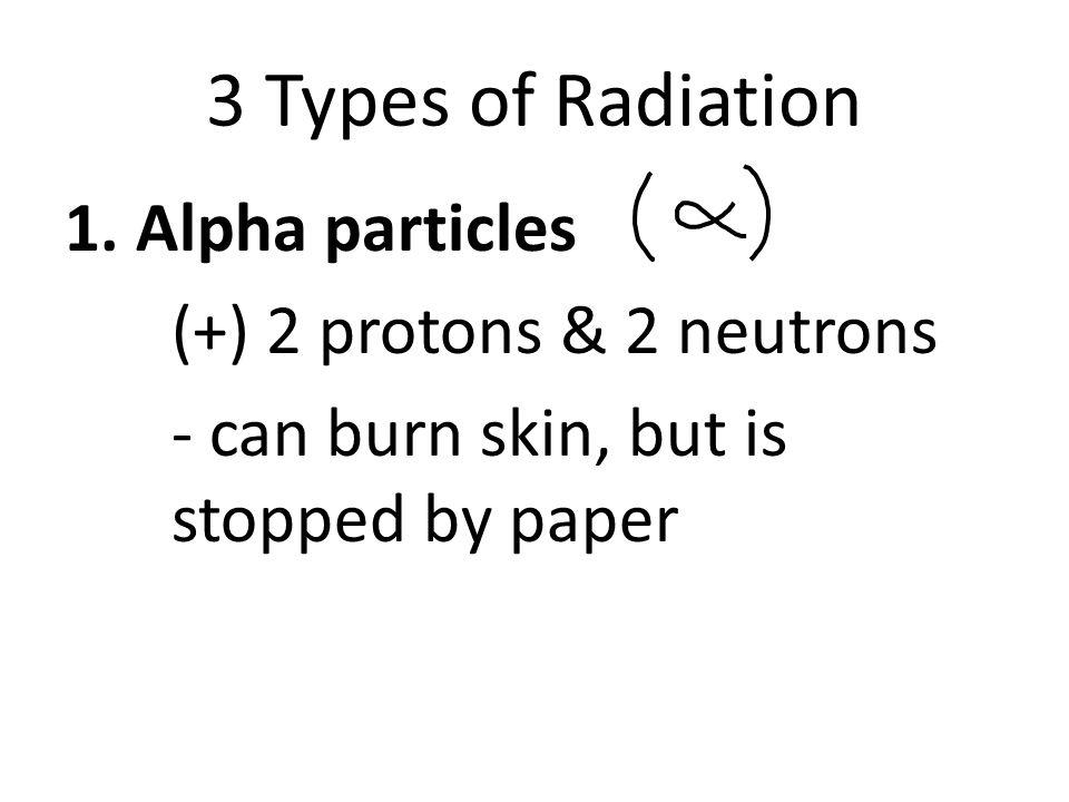 3 Types of Radiation 1.