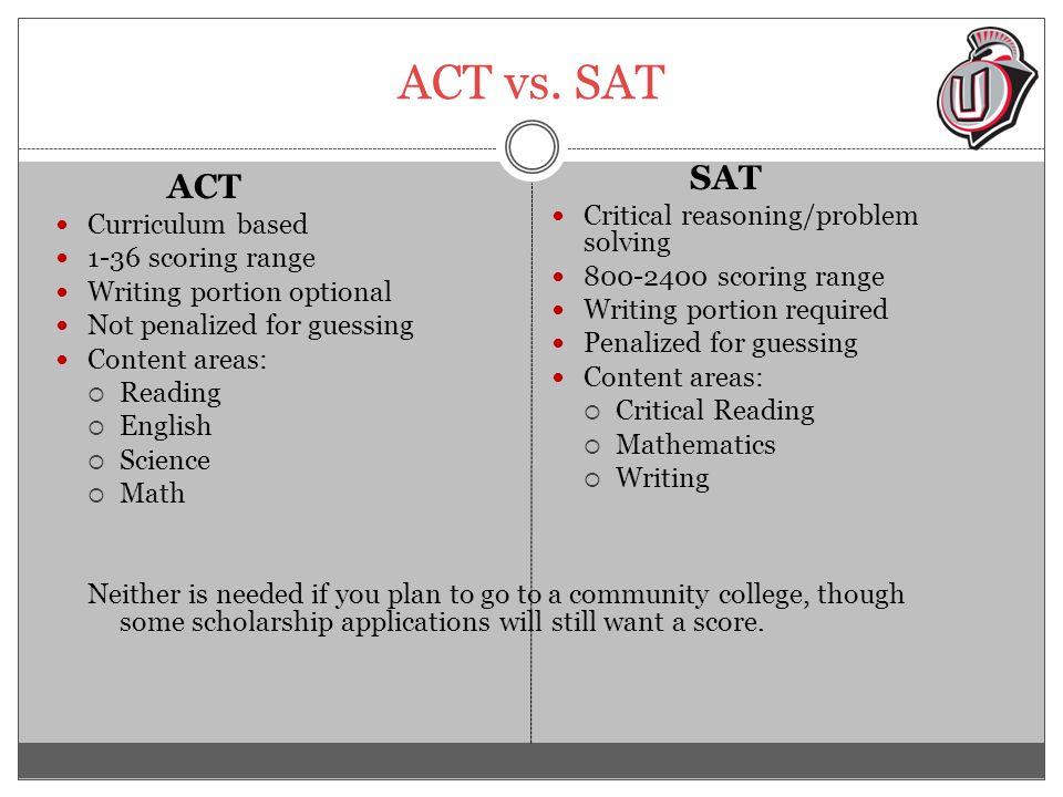 ACT vs.