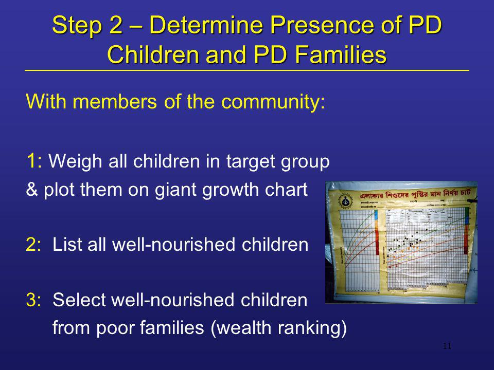 11 Step 2 – Determine Presence of PD Children and PD Families With members of the community: 1: Weigh all children in target group & plot them on gian