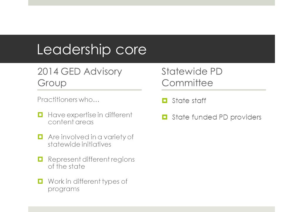 Leadership core 2014 GED Advisory Group Practitioners who…  Have expertise in different content areas  Are involved in a variety of statewide initiatives  Represent different regions of the state  Work in different types of programs Statewide PD Committee  State staff  State funded PD providers