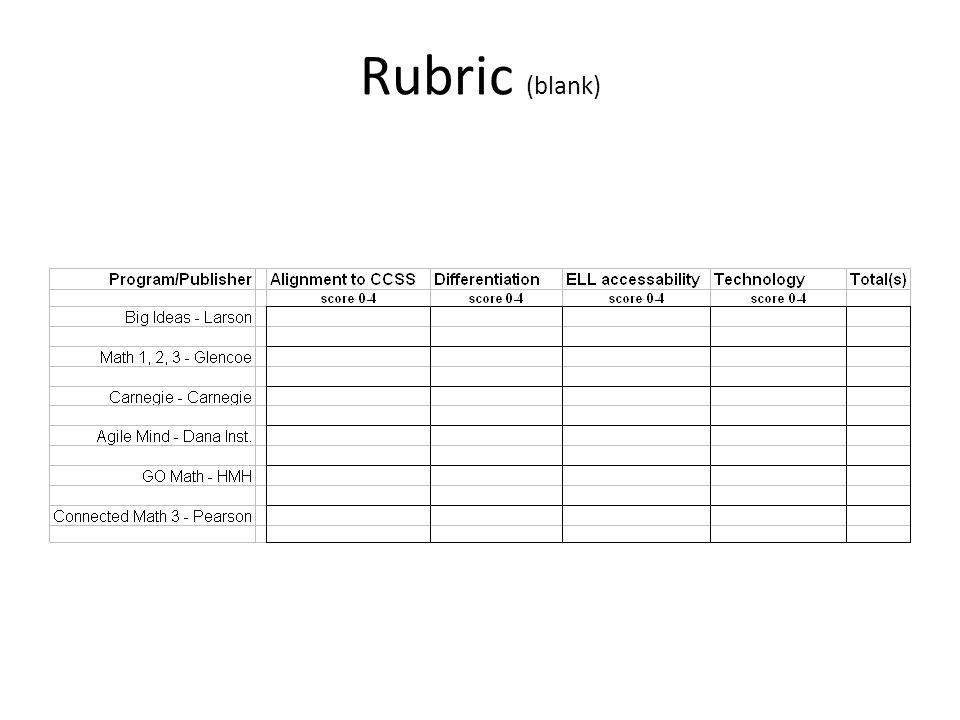 Rubric (blank)