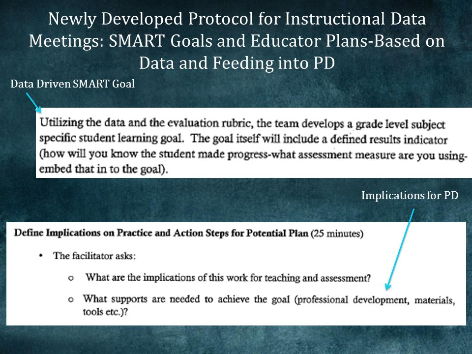 Newly Developed Protocol for Instructional Data Meetings: SMART Goals and Educator Plans-Based on Data and Feeding into PD Data Driven SMART Goal Implications for PD