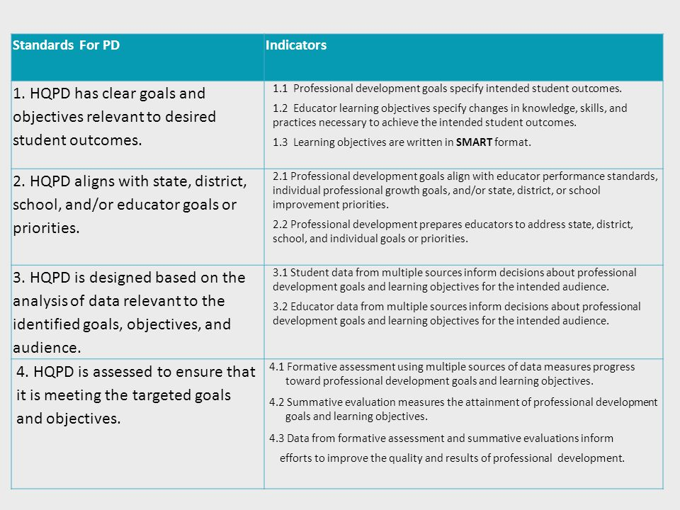 Problem: How to Provide So Many Options so They Relate Meaningfully to Myriad SMART goals in the District.